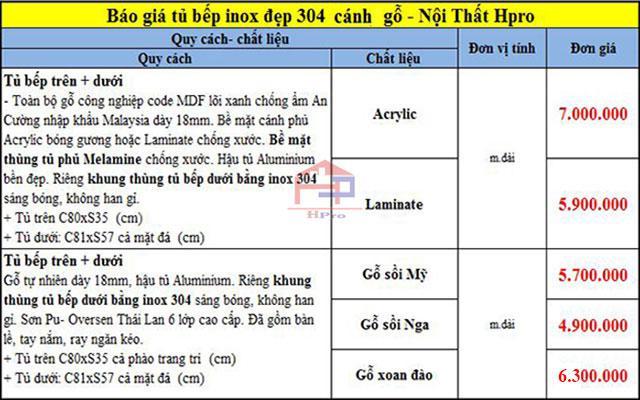 Giá tủ bếp inox 304