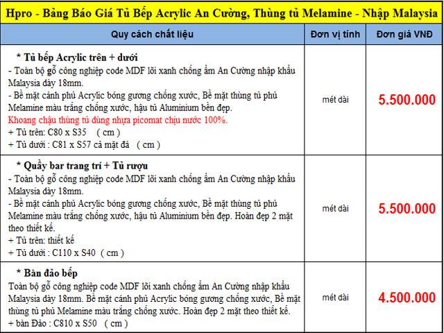 bao-gia-tu-bep-acrylic-an-cuong-thung-tu-phu-be-mat-melamine