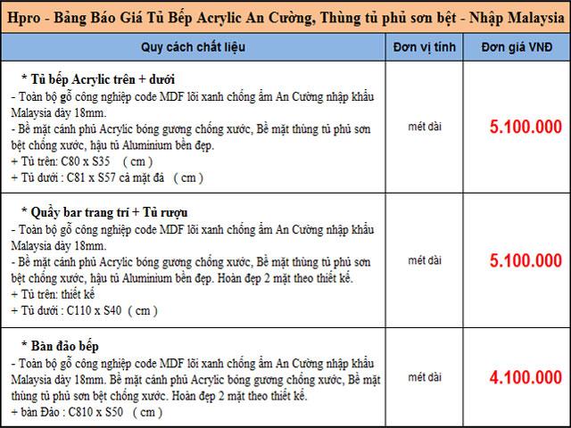 bao-gia-tu-bep-acrylic-an-cuong-thung-tu-phu-son-bet