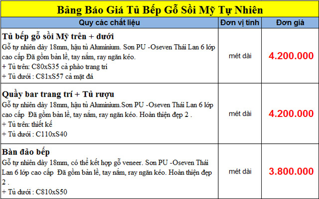 bao-gia-soi-my-tbsm218