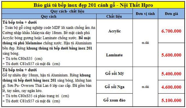 Báo giá tủ bếp inox 201 tại Nội thất hpro