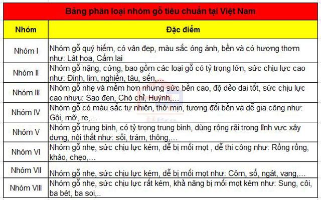 go-lat-thuoc-nhom-nao-1