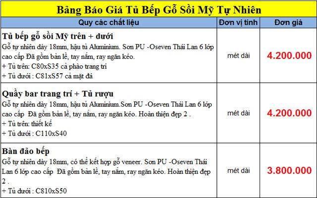 tu-bep-go-soi-my-tbsm225