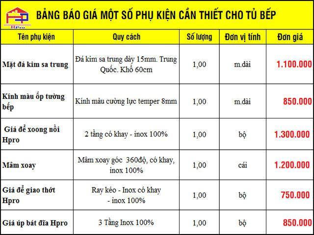 bang-gia-mot-so-phu-kien-tu-bep-can-thiet-tai-hpro