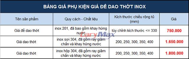bang-gia-phu-kien-gia-de-dao-thot-1