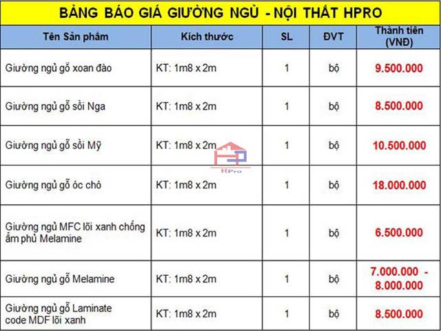 bang-gia-noi-that-phong-ngu-noi-that-hpro-2
