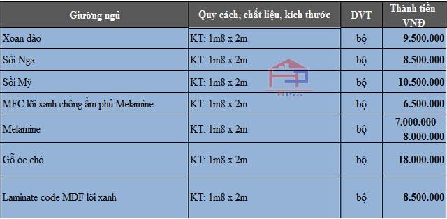 thiet-ke-phong-ngu-nho-12m2-1