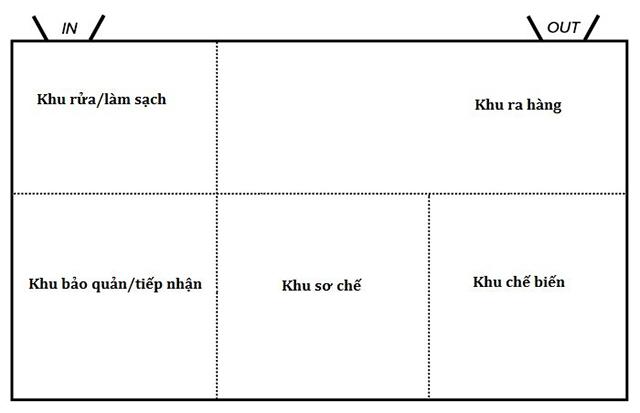 khong-gian-bep-nha-hang-10
