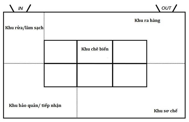 khong-gian-bep-nha-hang-11