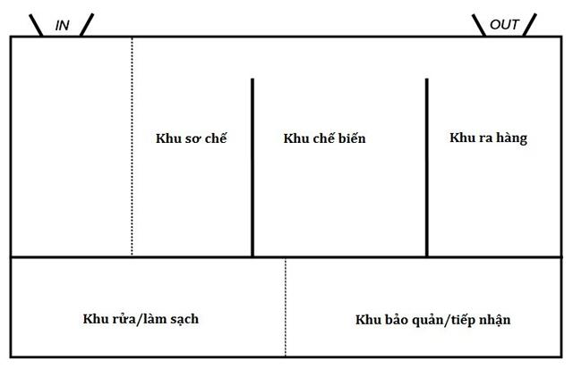 khong-gian-bep-nha-hang-12
