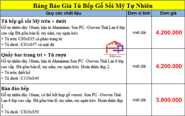 tu-bep-go-soi-my-tbsm247-3