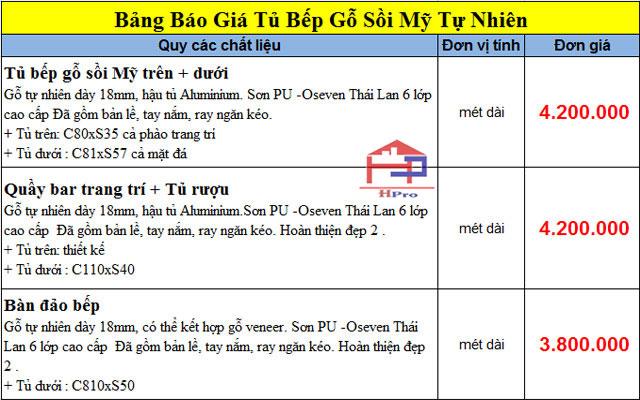 tu-bep-go-soi-my-tbsm261-6